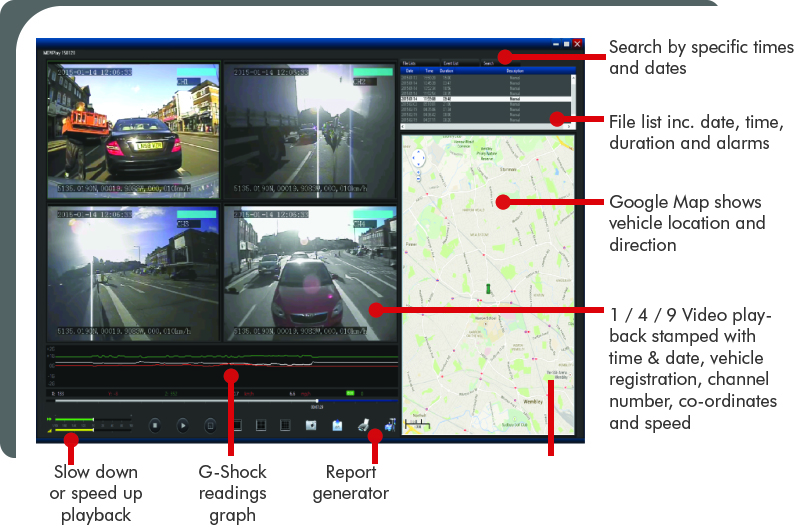 Vehicle safety trailer HGV fleet security camera systems